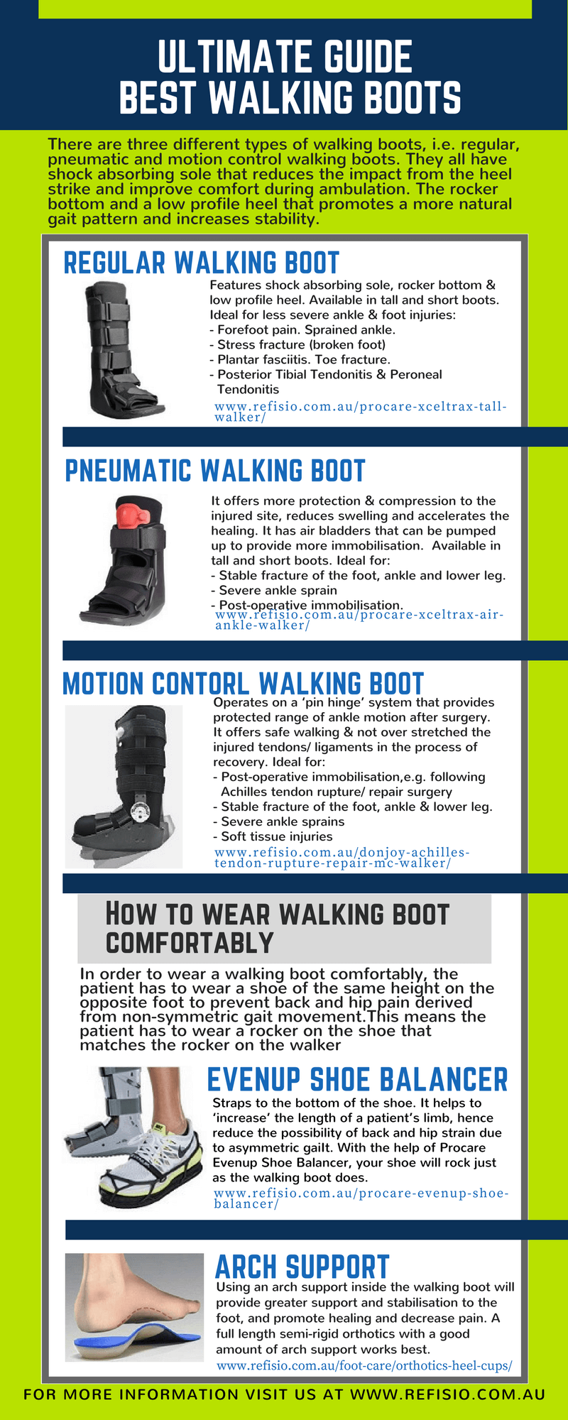 Ultimate Guide Best Walking Boots For Ankle Foot Injuries Foot Injury Walking Boots Broken Ankle Recovery