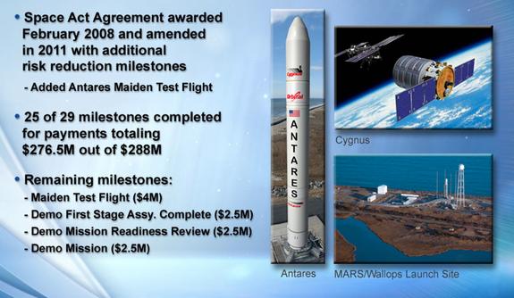 Orbital Space Act Agreement Stars And Stuff Pinterest