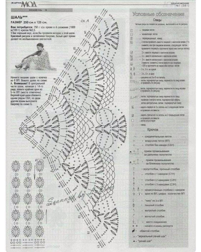 Beautiful Häkelnschalenmuster Gift - Decke Stricken Muster ...