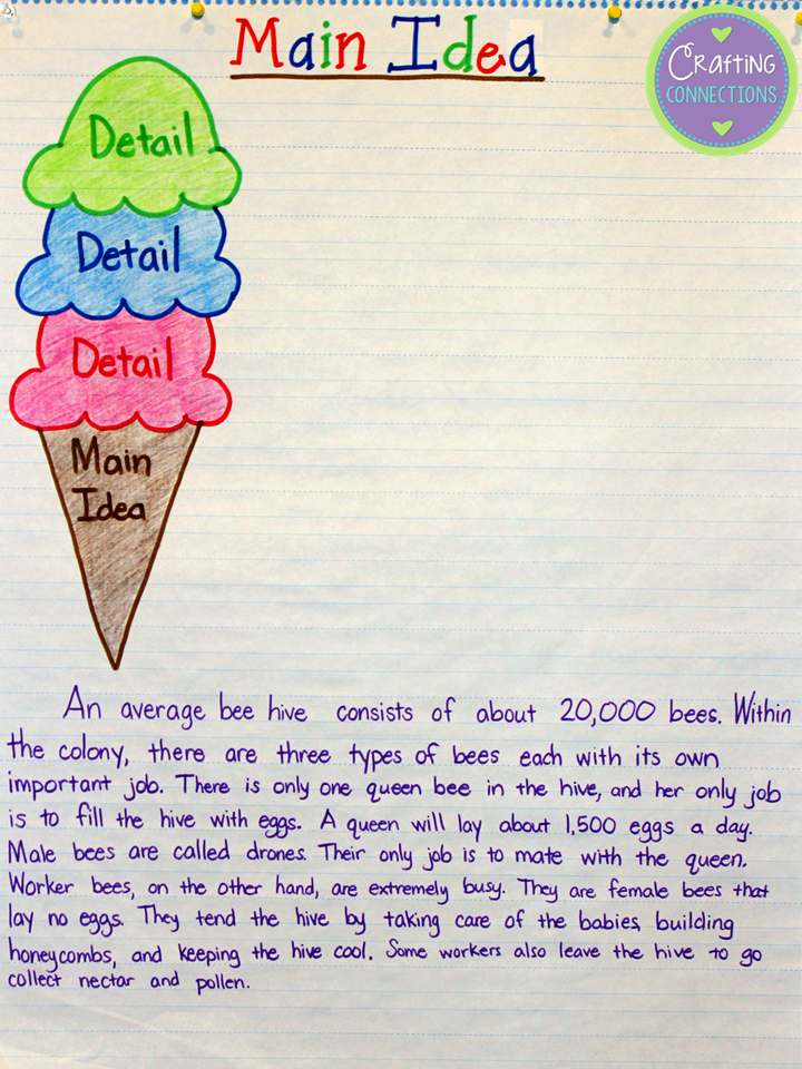 Main Idea Anchor Chart Free Worksheet Included Places To Visit