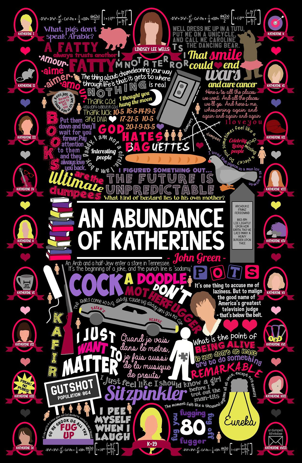 an analysis of an abundance of katherines by john green Book review: an abundance of katherines by john green  to read books on technical analysis of whatever it is the book is supposed to analyze in the .