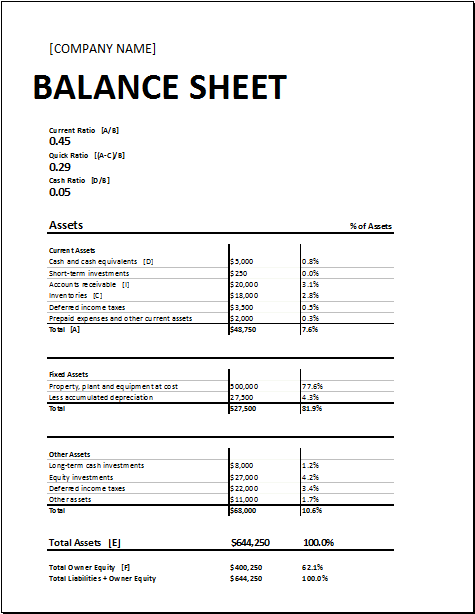 Calculating Ratios Balance Sheet Template For EXCEL  Balance Sheet Blank