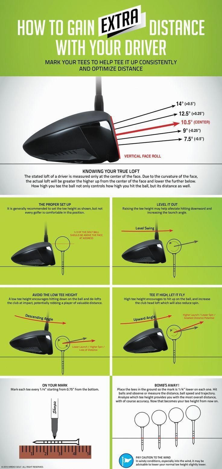 Simple golf tips. Discover precisely how to a