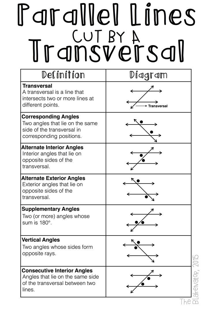FREE Download Increase math literacy in your classroom – Parallel Lines Cut by a Transversal Worksheet
