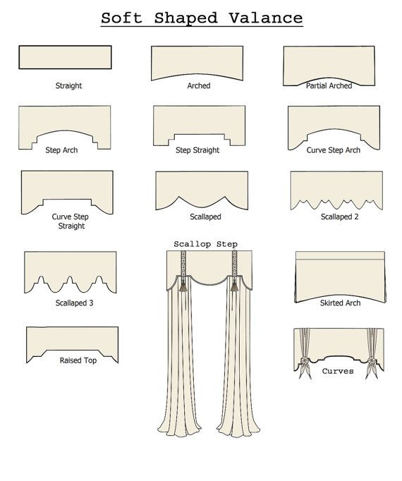 Soft Shaped Window Treatment Custom Made Starting at: