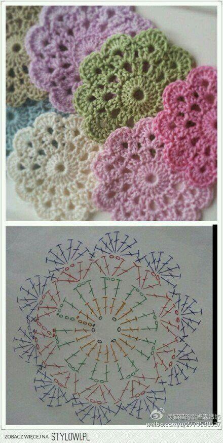 Pin de Romina Vasquez en crochet esquemas | Pinterest | Esquemas