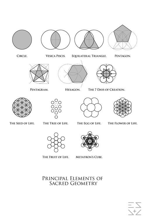 The 13 principles of sacred geometry sacred geometry principal elements of sacred geometry sacred geometry sciox Image collections