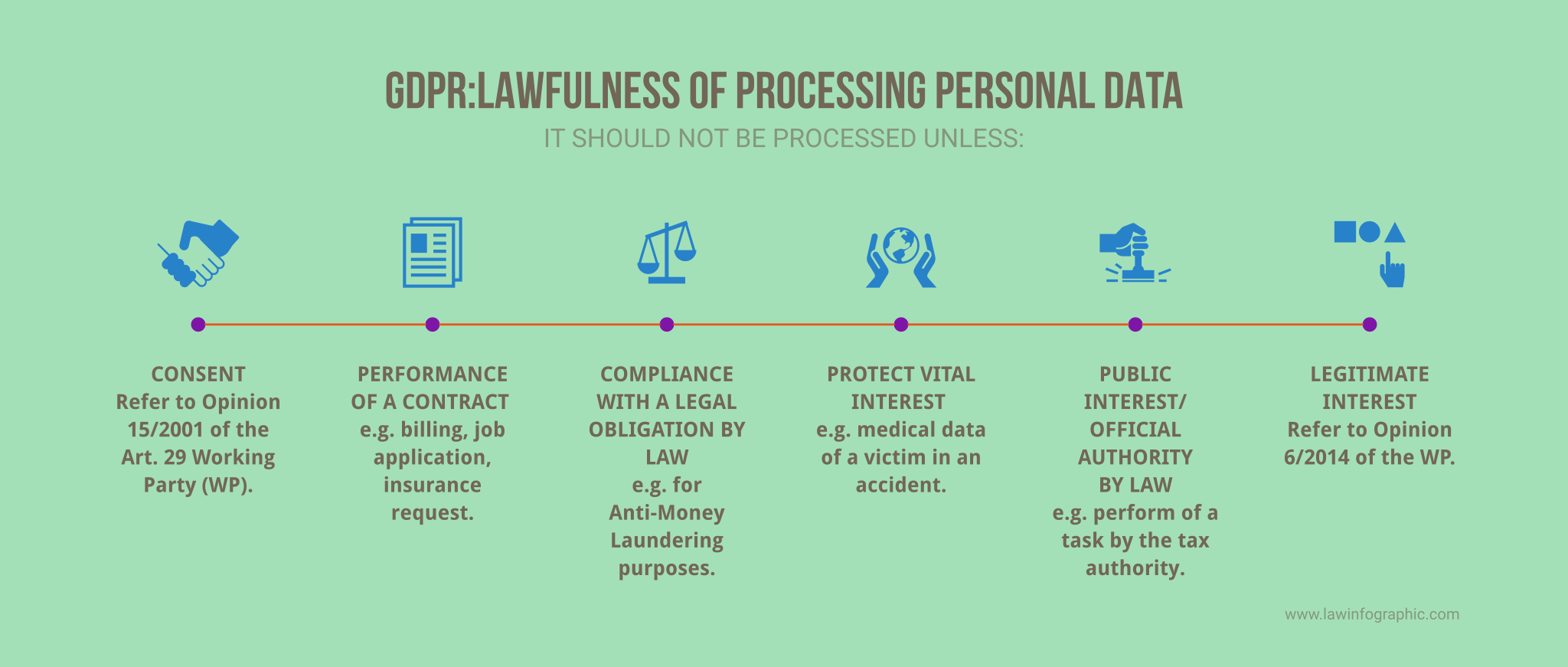 Lawful Processing Of Personal Data In The Private Sector Private