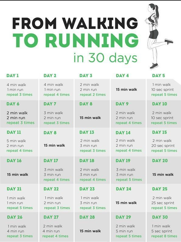 Fitness Challenges That You Can Accomplish This Month #workoutchallenge Kristi...  Fitness Challenge...