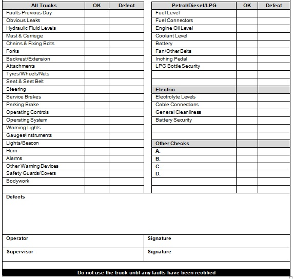 Free Editable Checklist Template Word Business Templates