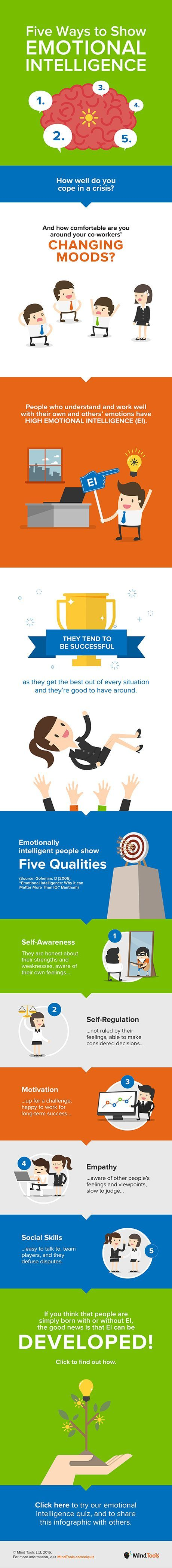 Five Ways to Show Emotional Intelligence Infographic is part of Emotional intelligence, Emotions, Emotional inteligence, Psychology, Social intelligence, People skills - Grow Your SelfAwareness, DecisionMaking and Team Work by Using 0ur Infographic and Quiz