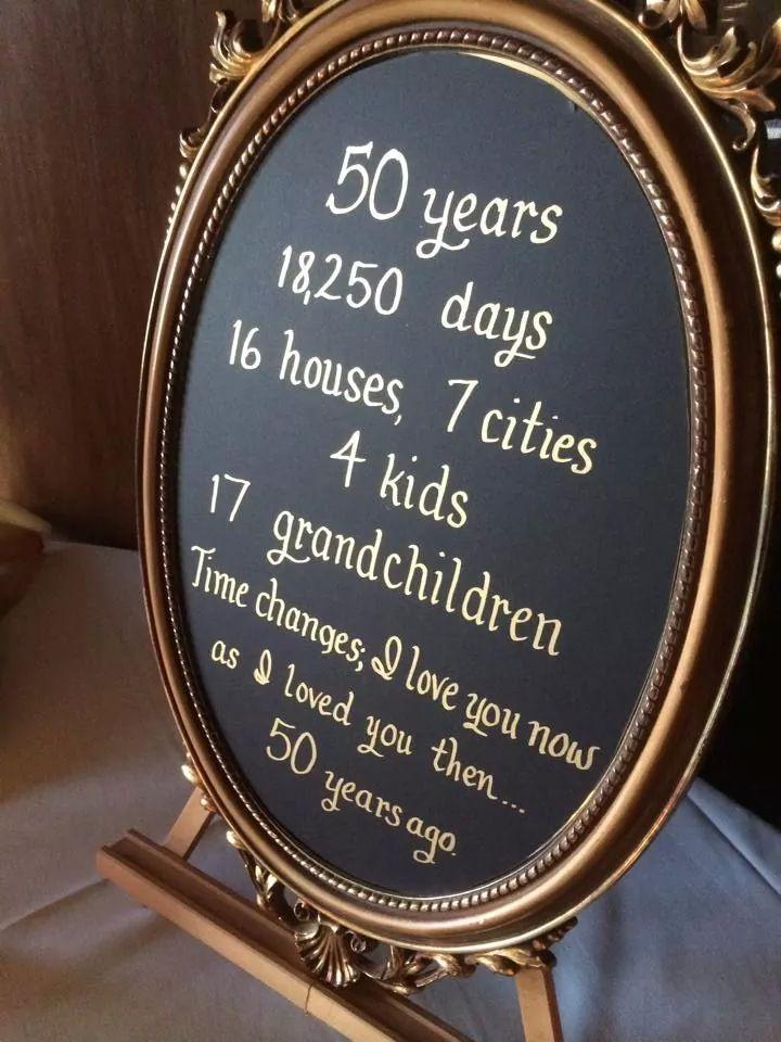 Great idea for anniversary milestone!
