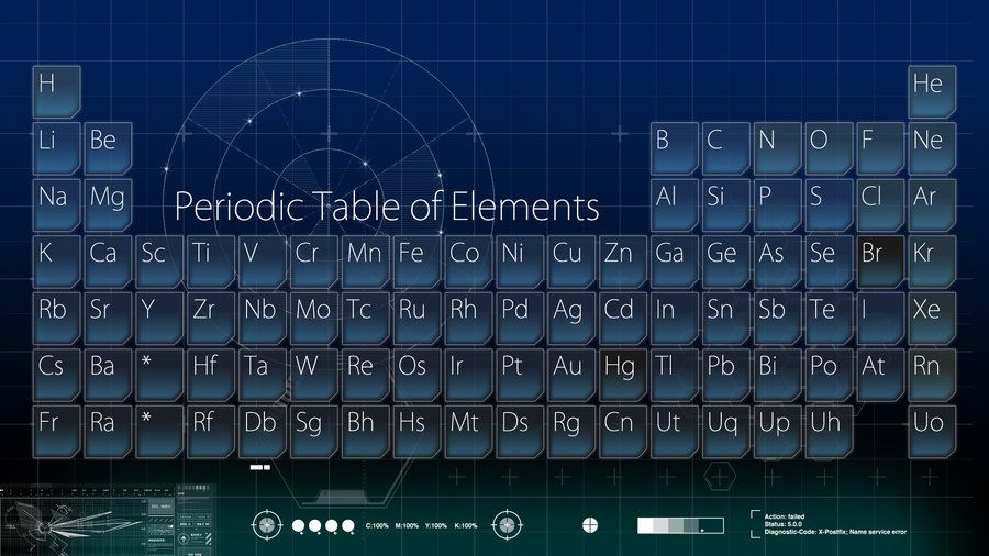 Periodic table walpaper google search deep freezestand still periodic table walpaper google search urtaz Images