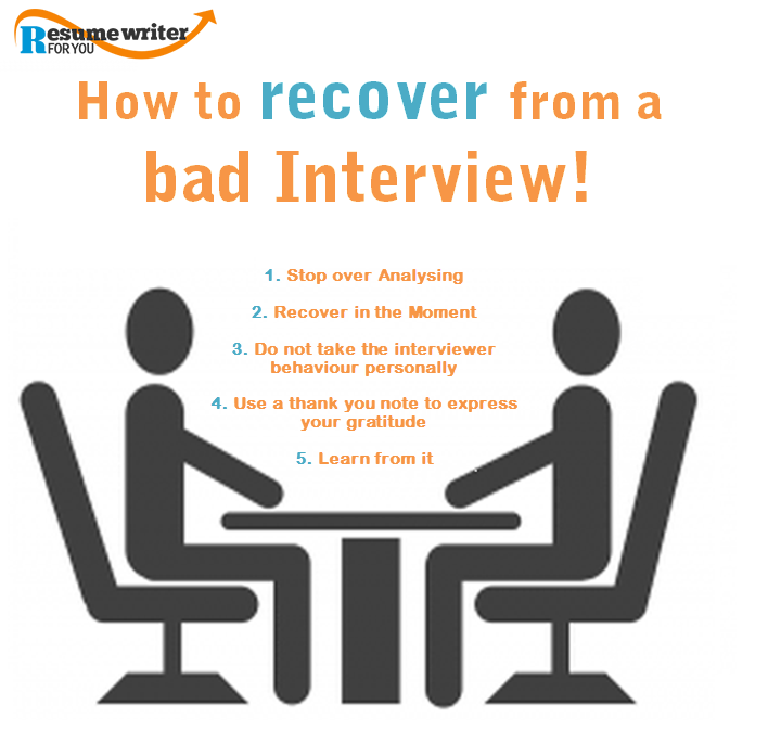 Resume Writer Jobs How To Recover From A Bad Interview #interviewtips #career