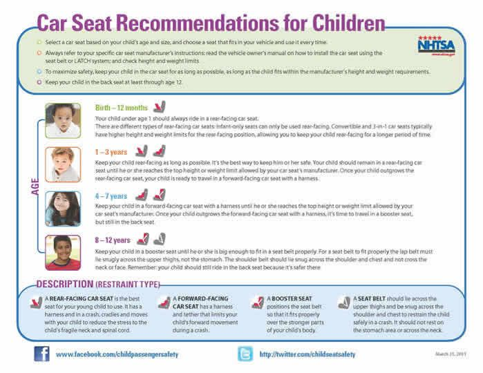 Height Weight Booster Seat California