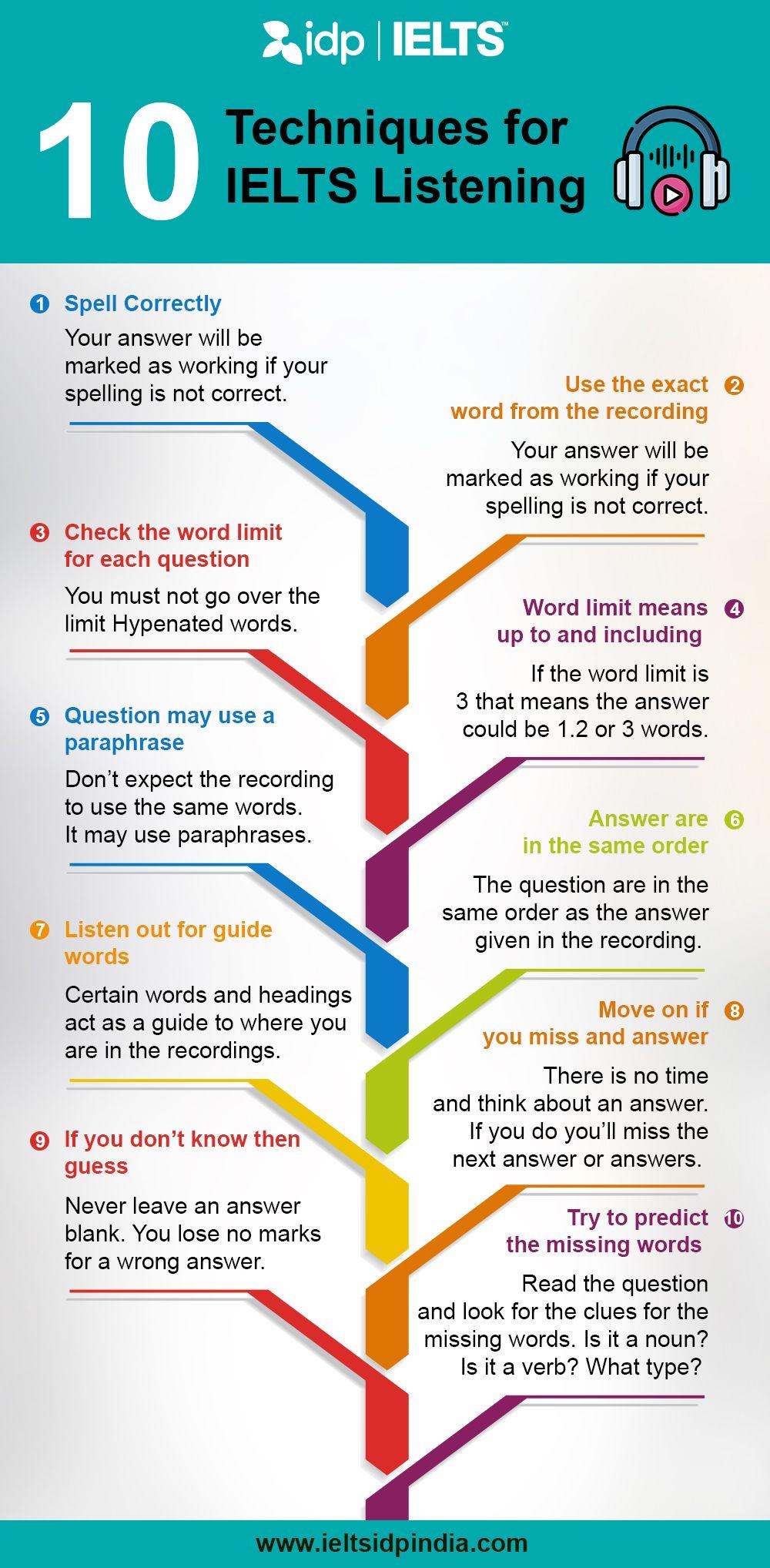 Pin On Ielt Education Act Exam Paraphrasing Language