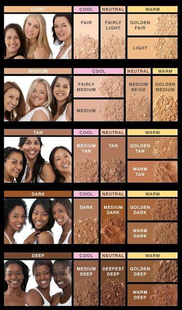 Cara memilih foundation sesuai dengan warna kulit meke up tutorial cara memilih foundation sesuai dengan warna kulit ccuart Image collections