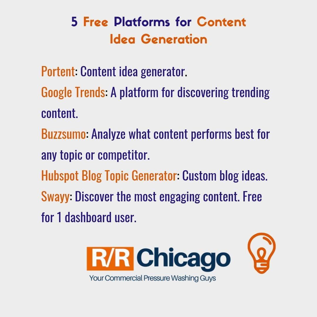 Contentmarketing Is Important And Having The Right Tools Can Help You Here Are Some Of Our Favorite Free Pressure Washing Business Blog Topics Google Trends