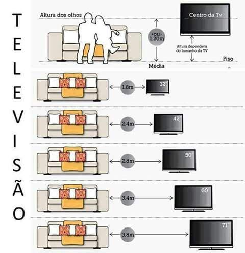 Distância mínima da tv  Dados Técnicos  Pinterest  스케치 및 기타