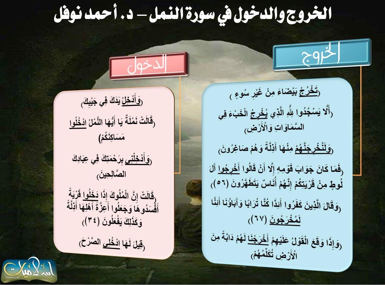 الخروج الدخول في سورة النمل Holy Quran Cards Against Humanity Quran