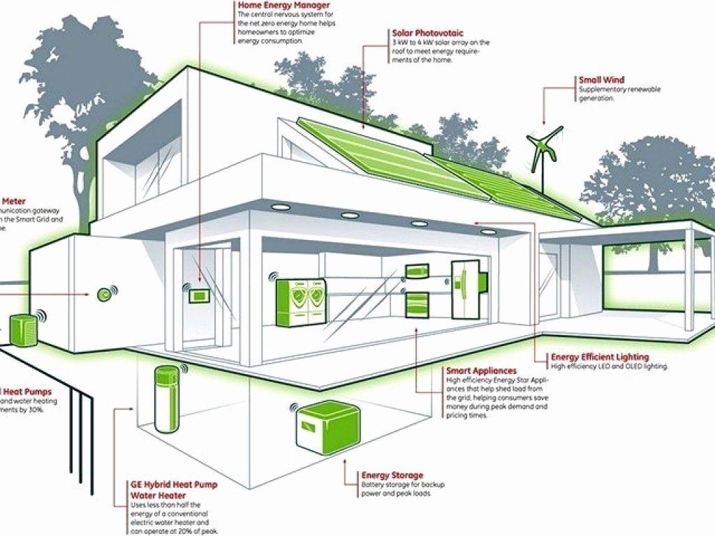 Zero Energy House Plans In 2020 House Plans Energy Efficient House Plans Zero Energy House