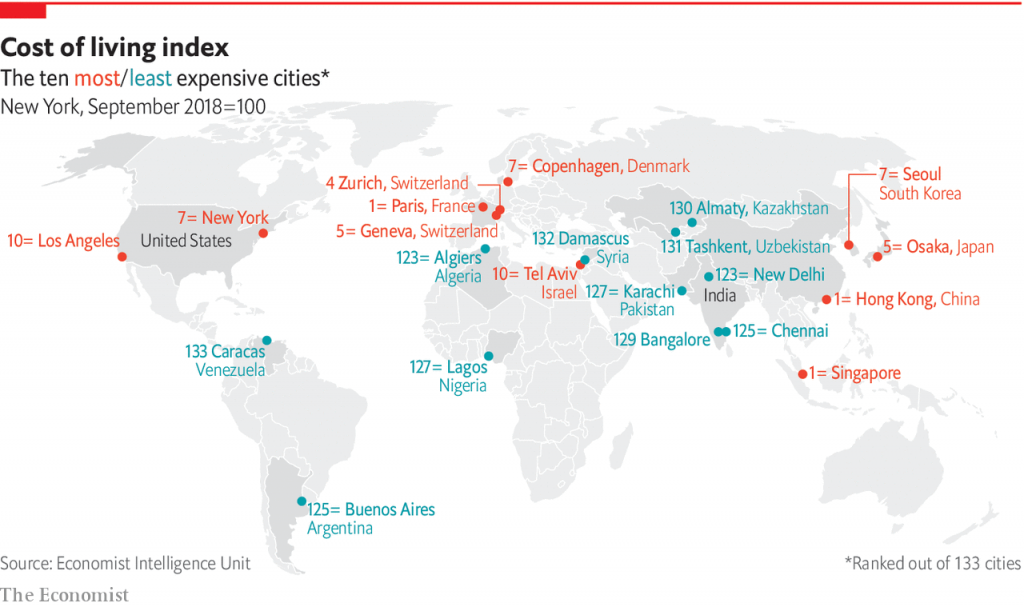The World S Most And Least Expensive Cities Ranked