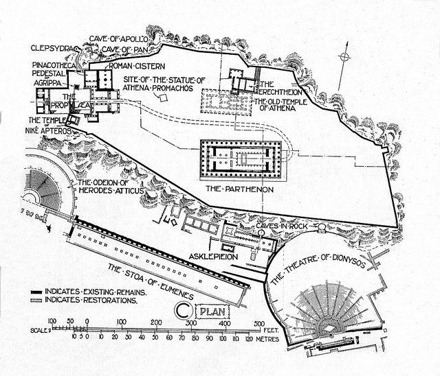 Acropolis Reconstruction Plan Acropolis