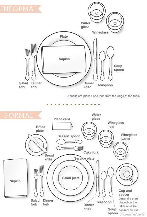 formal-place-setting-chart-informal-table-setting-diagram--- Itu0027s never to early to teach table manners  sc 1 st  Pinterest & serviço de mesa | medidas padrões e detalhes | Pinterest | Table ...