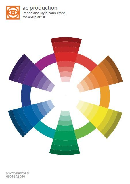 Basic traditional artistic color wheel based on 3 primaries hues - 12  parts, simulating Johaness