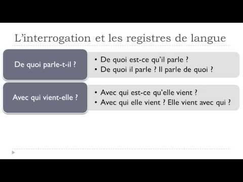 Épinglé sur Grammaire - La phrase interrogative