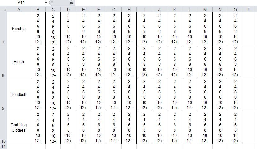 how to find frequency in excel