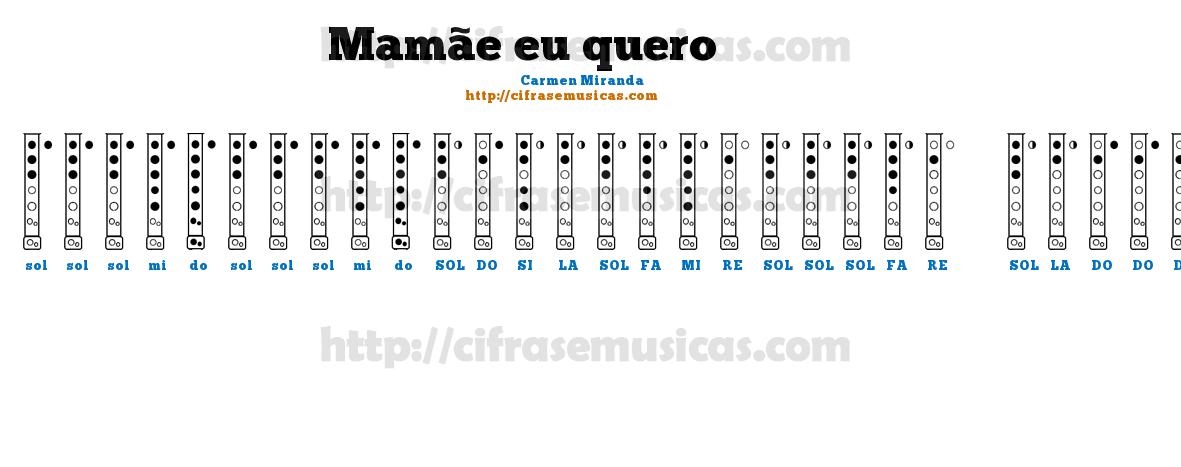Carmen Miranda Para Flauta Doce
