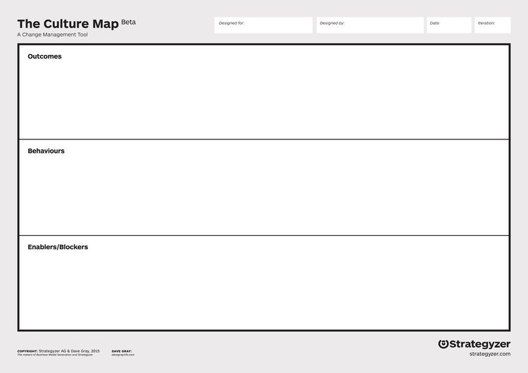 The Culture Map A Systematic Intentional Tool For Designing