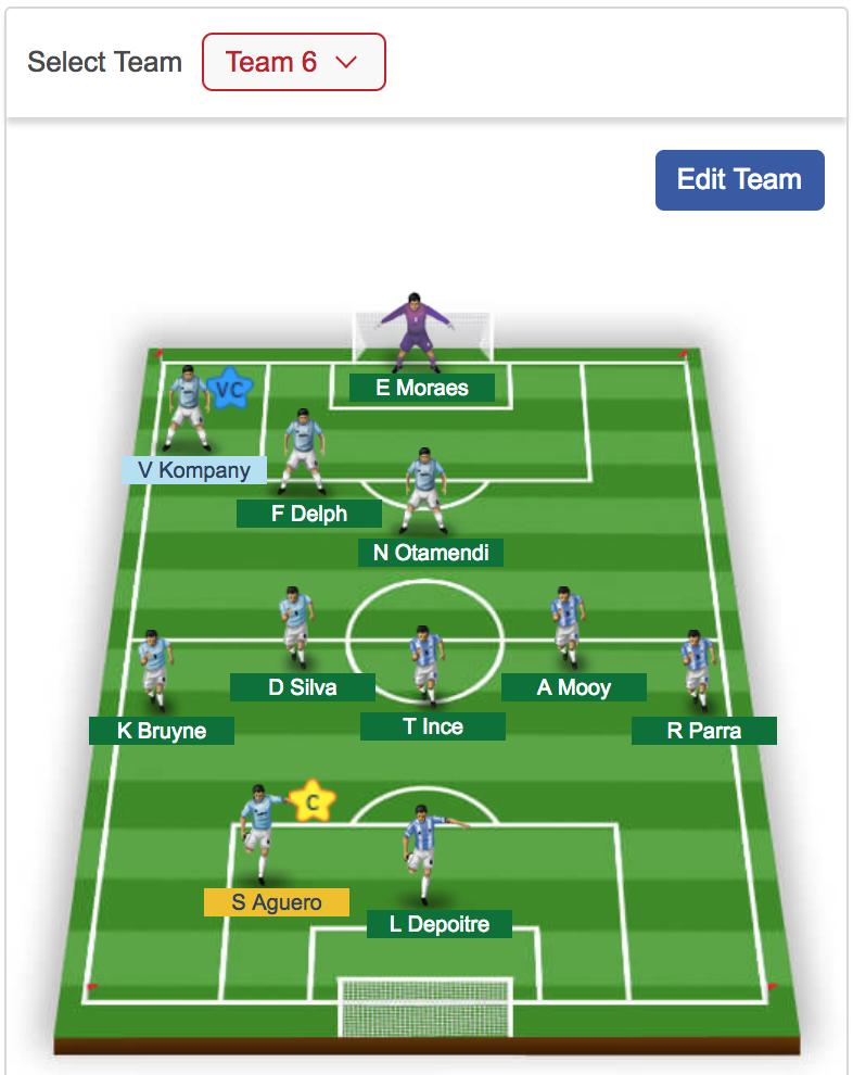 HUD vs MCI expert Dream11 team | Dream11 Fantasy Football Prediction