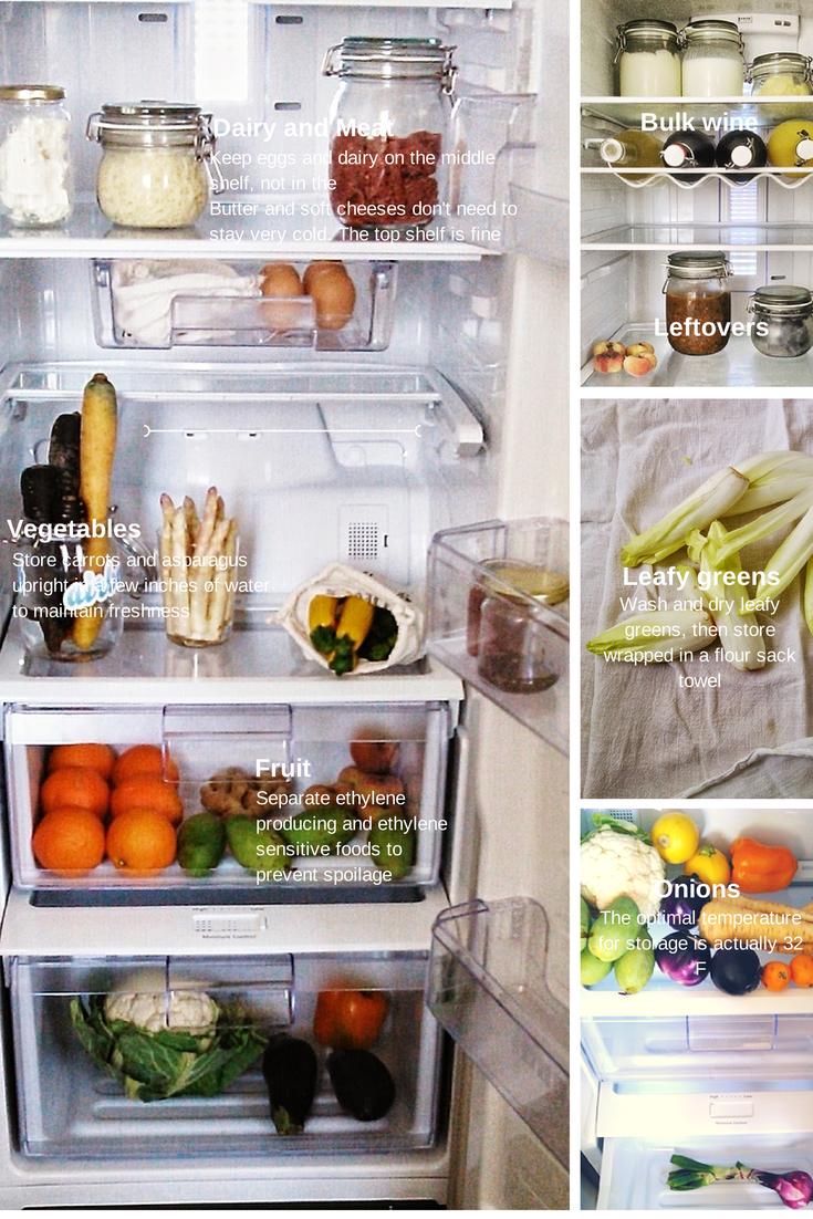 paris to go zero waste food storage zero waste kitchen food waste zero waste on kitchen organization zero waste id=23825