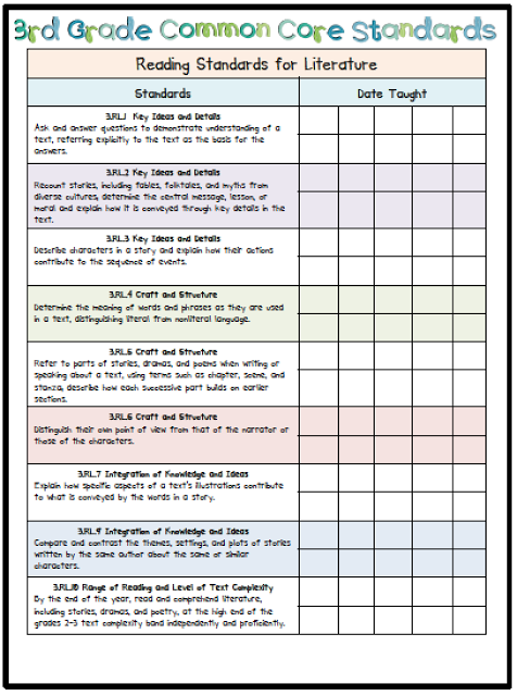 Transformative image intended for 3rd grade assessment test printable