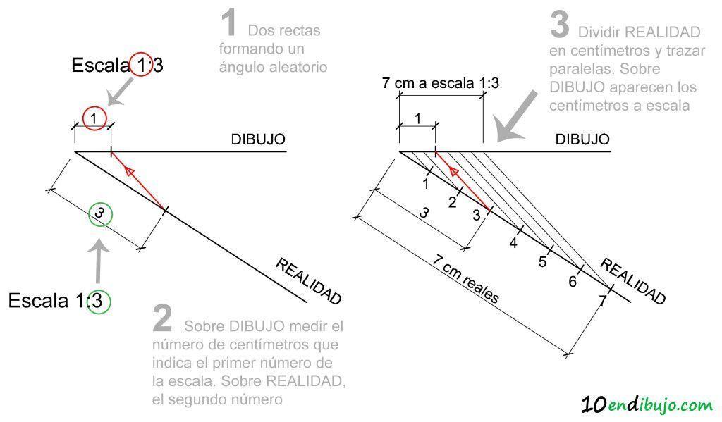 Dibujo Tecnico Bachillerato Escalas 1 Clases De Dibujo Tecnicas De Dibujo Dibujo Tecnico Bachillerato