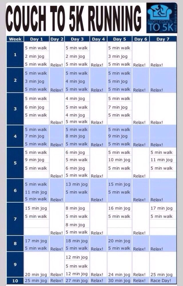 Go From Couch Potato To 5k Runner In 10 Weeks 5k Running Plan Couch To 5k Running 5k