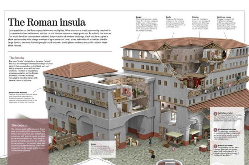 Infographic About Roman Insulae 27 476 Apartment Buildings To Be Rented In The Imperial Age Photo Allposters Com Roman House Ancient Buildings Roman Architecture