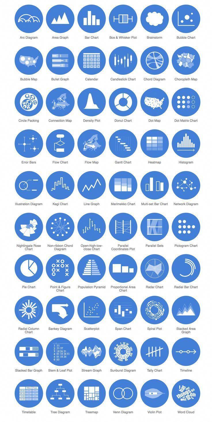 InfographicsAndDataVisualization InfographicsDesign
