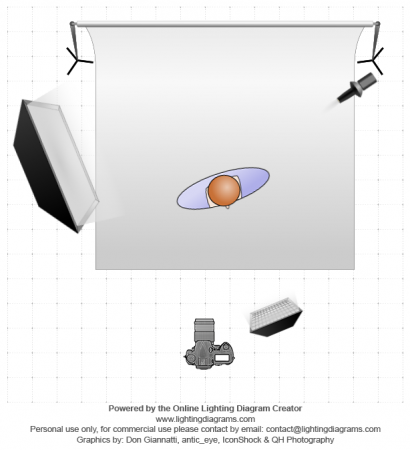 Studio photo and lighting setup with strobe and softbox by micha studio lighting setups ccuart Images