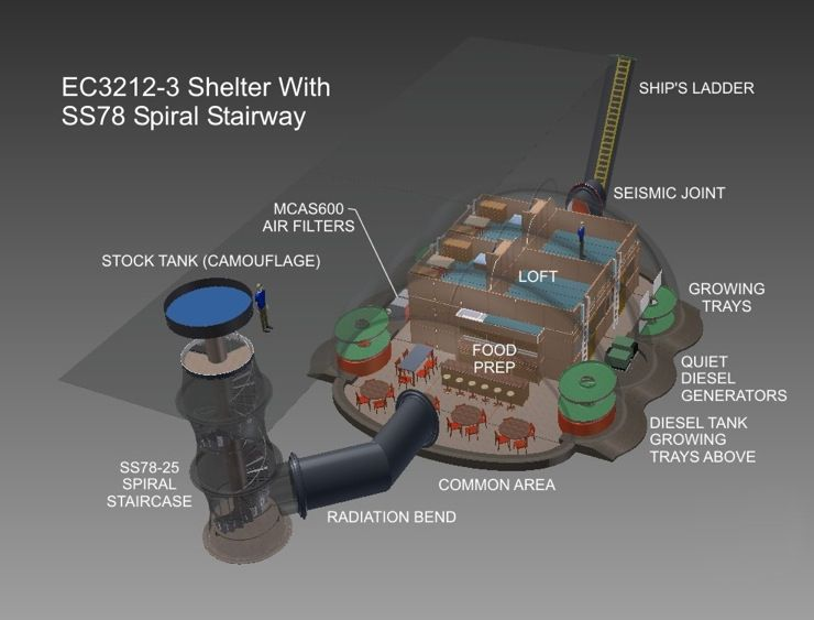 Luxury Fallout Shelter | Image of a large underground disaster shelter built to house up to 25 ...
