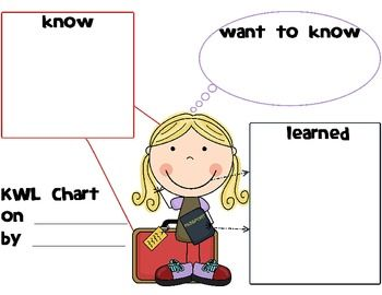 Graphic Kwl Chart For Any Topic  Classroom    Chart