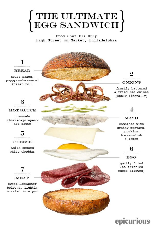 PHOTO BY CHARLES MASTERS, FOOD STYLING BY MICHELLE GATTON, INFOGRAPHIC BY JUNE KIM