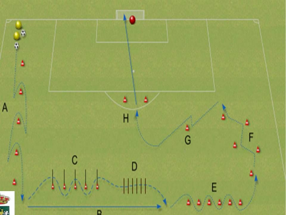 Circuito Tecnico Futbol : Resultado de imagen circuito tecnico futbol base