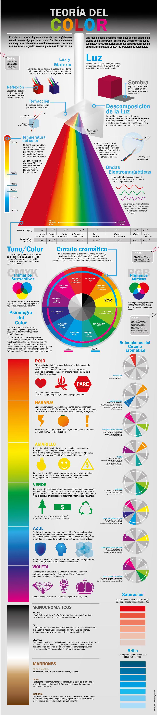Infografía Teoría del Color | LETRAS Y LIBROS | Pinterest | Logos ...