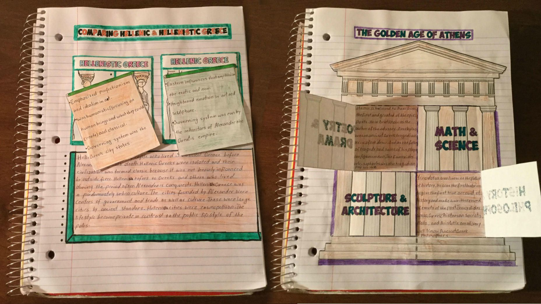 Free Interactive Notebook And Social Stu S Activities