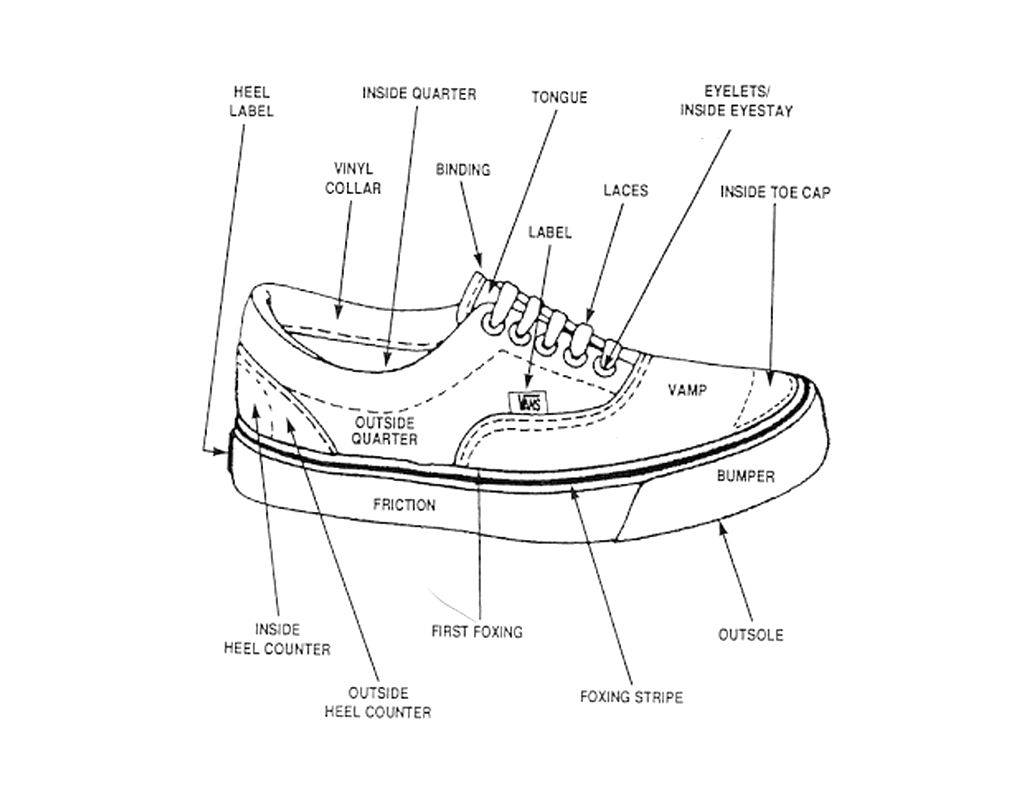 Image Result For Anatomy Of A Shoe Shoes Pinterest Anatomy