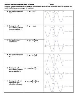 Mixed sine and cosine rule worksheet