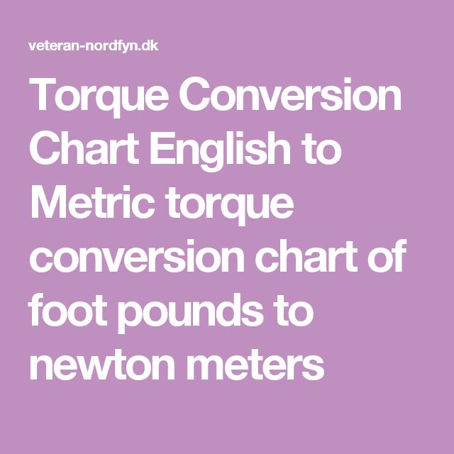 Torque Conversion Chart English To Metric Torque Conversion Chart Of